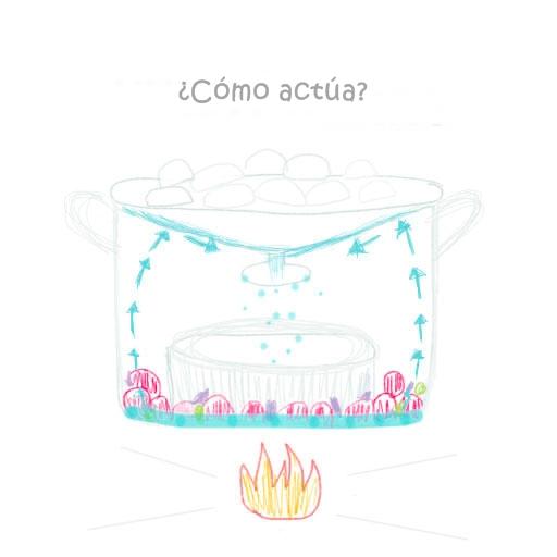 Perfume casero blog de girsforyou - Perfumes en casa ...