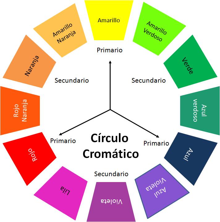 Combinaci n de colores for De colores de colores